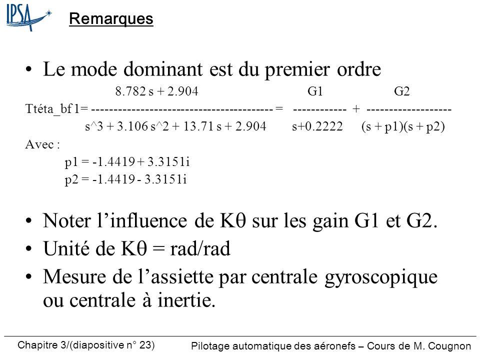 Chapitre 3/(diapositive n° 23) Pilotage automatique des aéronefs – Cours de M. Cougnon Remarques Le mode dominant est du premier ordre 8.782 s + 2.904