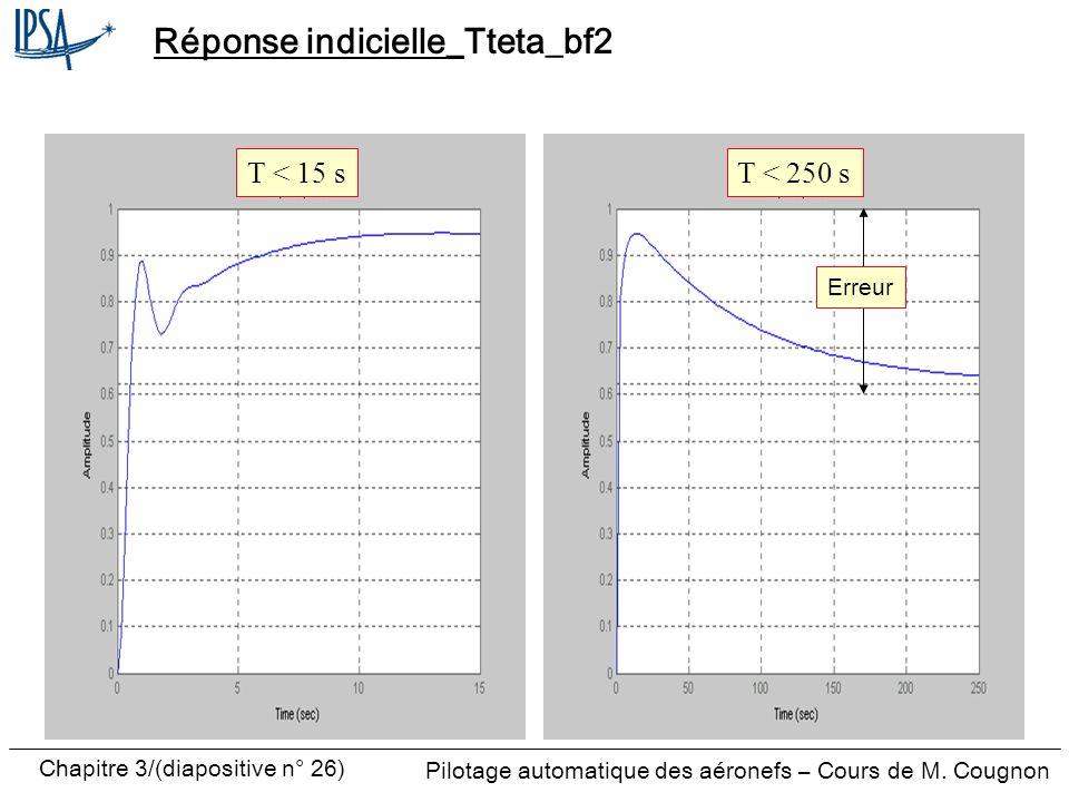 Chapitre 3/(diapositive n° 26) Pilotage automatique des aéronefs – Cours de M. Cougnon Réponse indicielle_Tteta_bf2 T < 15 sT < 250 s Erreur