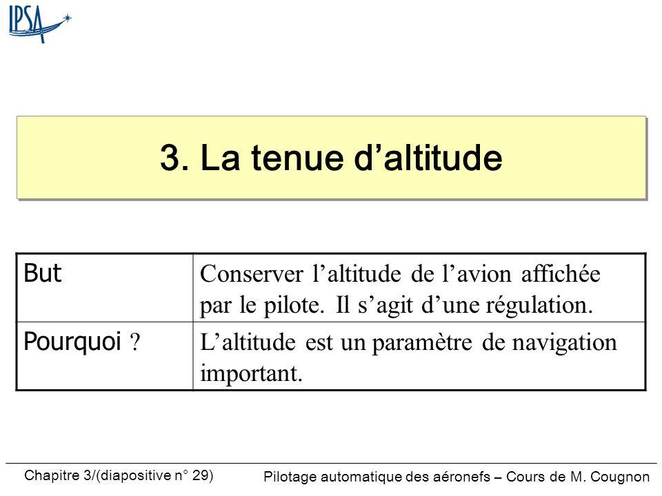 Chapitre 3/(diapositive n° 29) Pilotage automatique des aéronefs – Cours de M. Cougnon 3. La tenue daltitude But Conserver laltitude de lavion affiché