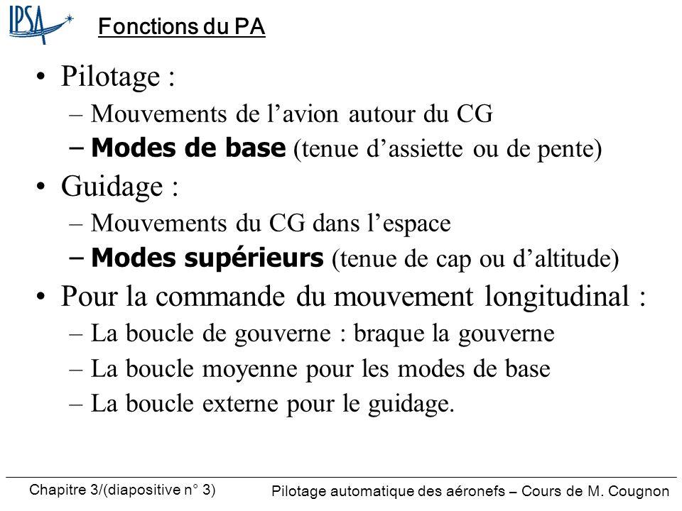 Chapitre 3/(diapositive n° 3) Pilotage automatique des aéronefs – Cours de M. Cougnon Fonctions du PA Pilotage : –Mouvements de lavion autour du CG –M