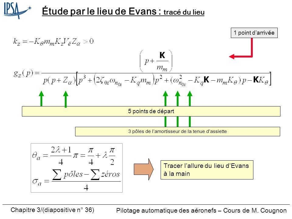 Chapitre 3/(diapositive n° 36) Pilotage automatique des aéronefs – Cours de M. Cougnon Étude par le lieu de Evans : tracé du lieu 3 pôles de lamortiss