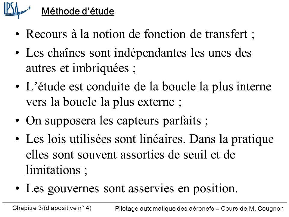 Chapitre 3/(diapositive n° 4) Pilotage automatique des aéronefs – Cours de M. Cougnon Méthode détude Recours à la notion de fonction de transfert ; Le