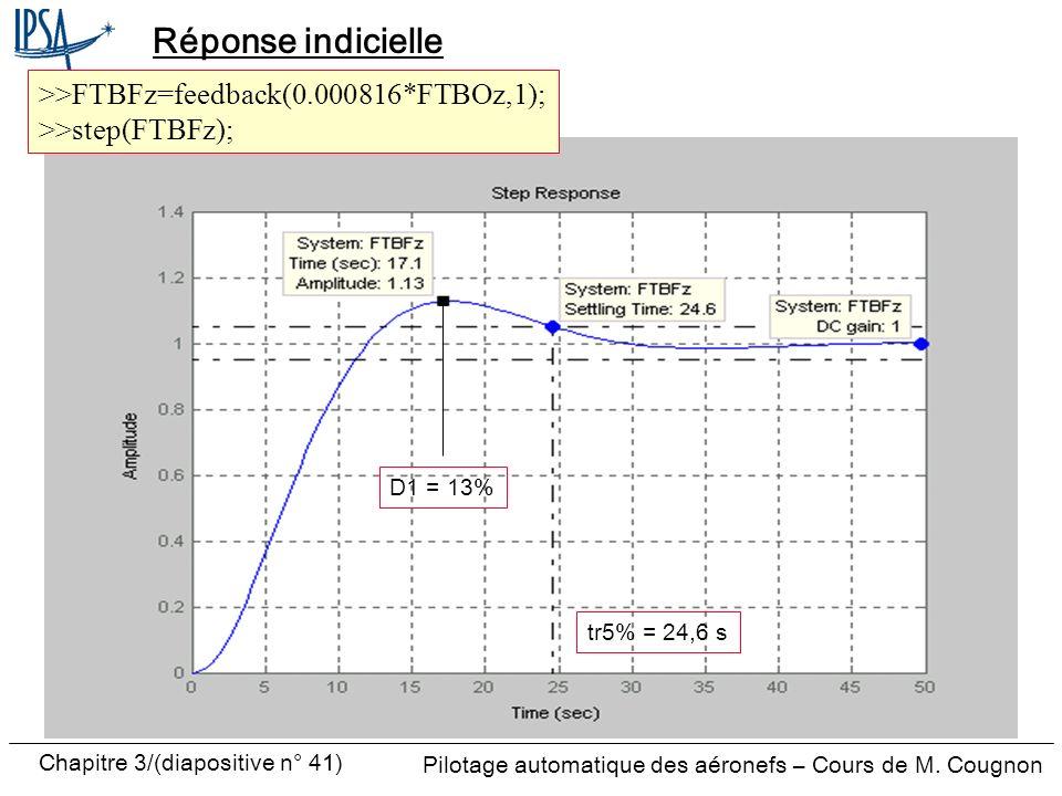 Chapitre 3/(diapositive n° 41) Pilotage automatique des aéronefs – Cours de M. Cougnon Réponse indicielle D1 = 13% tr5% = 24,6 s >>FTBFz=feedback(0.00