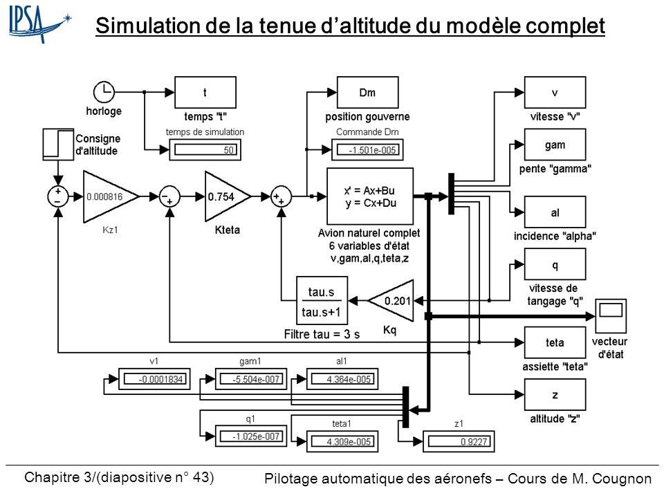 Chapitre 3/(diapositive n° 43) Pilotage automatique des aéronefs – Cours de M. Cougnon Simulation de la tenue daltitude du modèle complet