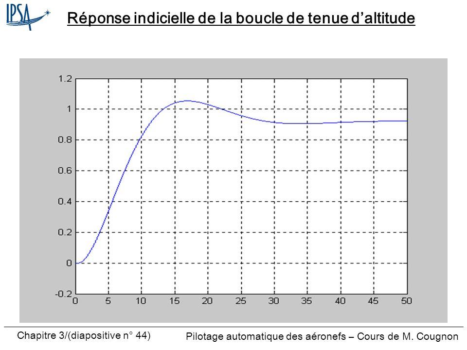 Chapitre 3/(diapositive n° 44) Pilotage automatique des aéronefs – Cours de M. Cougnon Réponse indicielle de la boucle de tenue daltitude