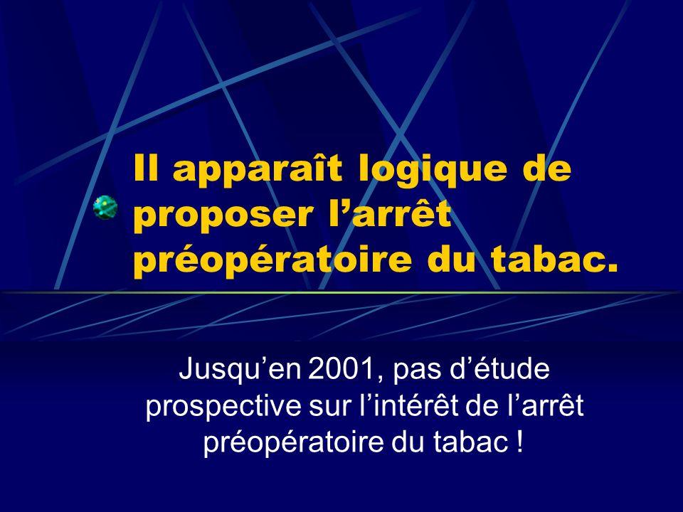 Il apparaît logique de proposer larrêt préopératoire du tabac. Jusquen 2001, pas détude prospective sur lintérêt de larrêt préopératoire du tabac !