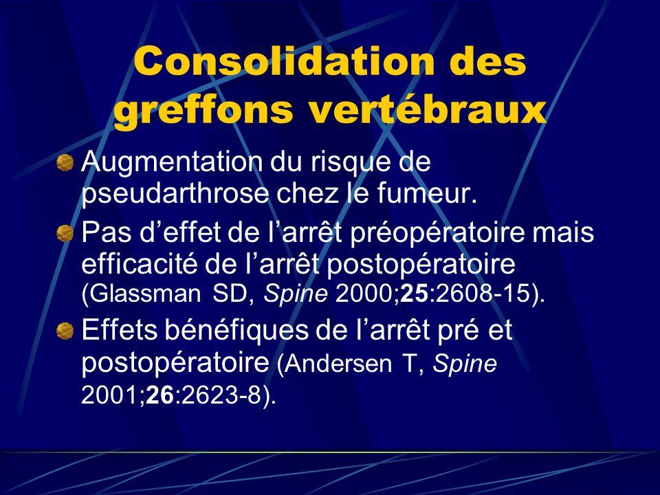 Consolidation des greffons vertébraux Augmentation du risque de pseudarthrose chez le fumeur. Pas deffet de larrêt préopératoire mais efficacité de la