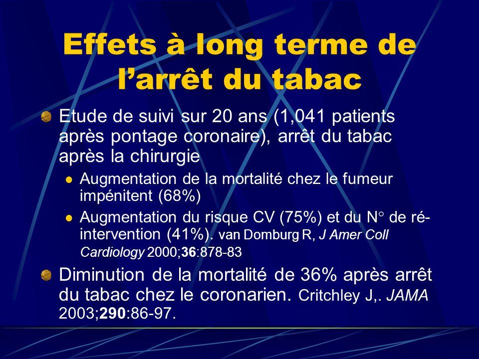 Effets à long terme de larrêt du tabac Etude de suivi sur 20 ans (1,041 patients après pontage coronaire), arrêt du tabac après la chirurgie Augmentat