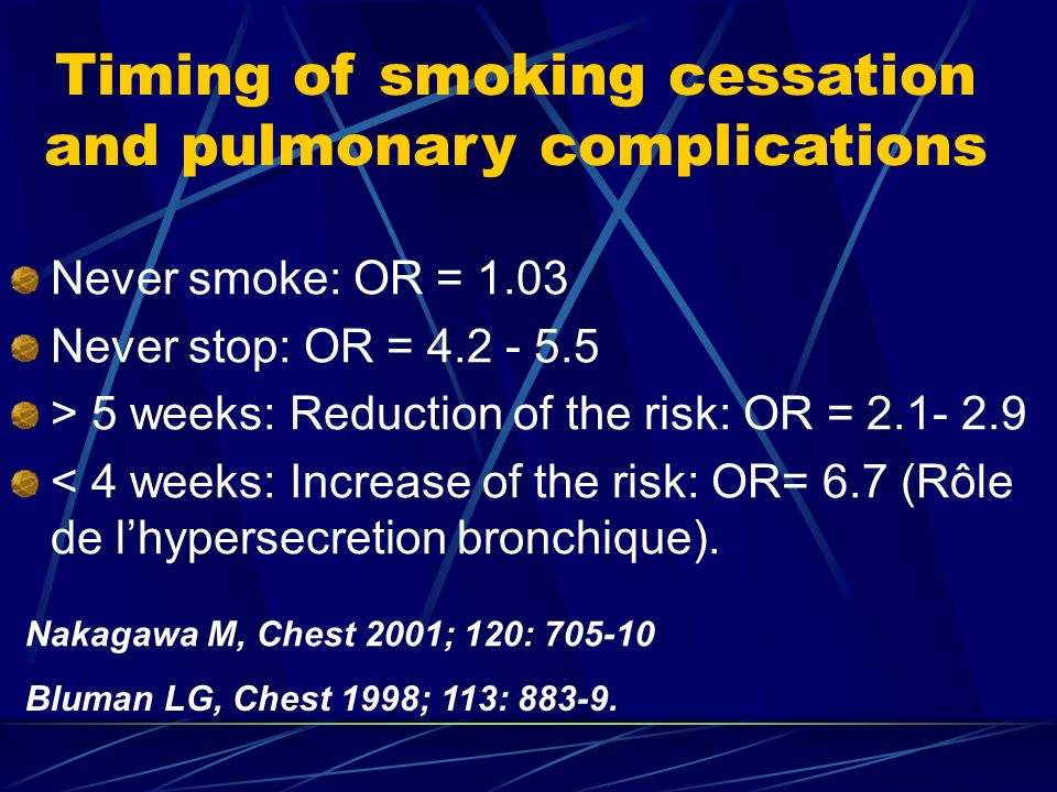 Timing of smoking cessation and pulmonary complications Never smoke: OR = 1.03 Never stop: OR = 4.2 - 5.5 > 5 weeks: Reduction of the risk: OR = 2.1-