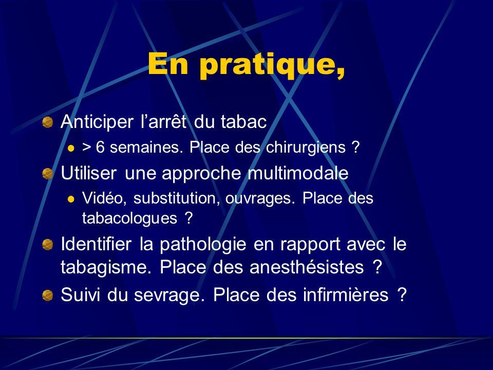 En pratique, Anticiper larrêt du tabac > 6 semaines. Place des chirurgiens ? Utiliser une approche multimodale Vidéo, substitution, ouvrages. Place de