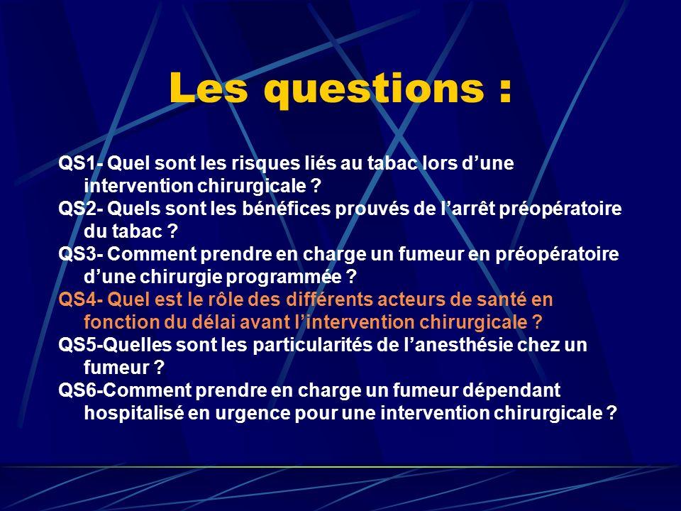 Les questions : QS1- Quel sont les risques liés au tabac lors dune intervention chirurgicale ? QS2- Quels sont les bénéfices prouvés de larrêt préopér
