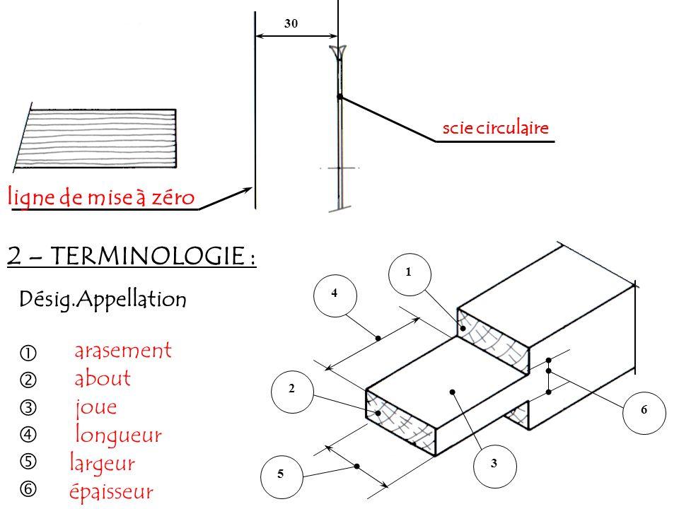 3 – TRAVAUX REALISABLES : Tenon bâtard : tenon bâtard ( une seule joue ) Pour la réalisation dun tenon bâtard, on utilisera seulement le dérouleur inférieur ou le dérouleur supérieur pièce dérouleurtable