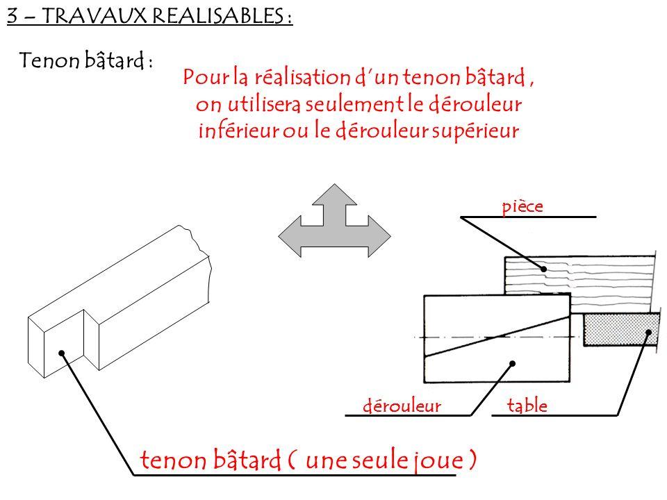 Double tenon : Le double tenon est réalisée à laide de larbre vertical, en utilisant un outil denfourchement.
