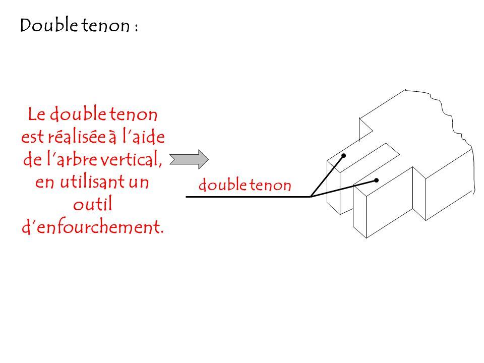 Tenon avec arasement obliques : Les réglages sont les mêmes que dans la cas de tenons droits.