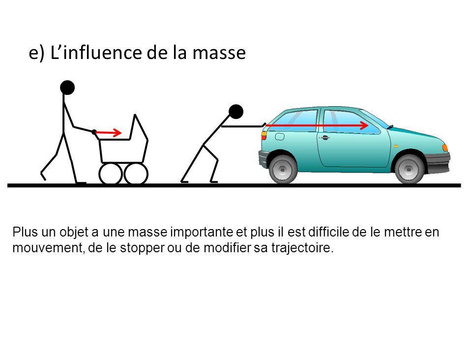 e) Linfluence de la masse Plus un objet a une masse importante et plus il est difficile de le mettre en mouvement, de le stopper ou de modifier sa tra