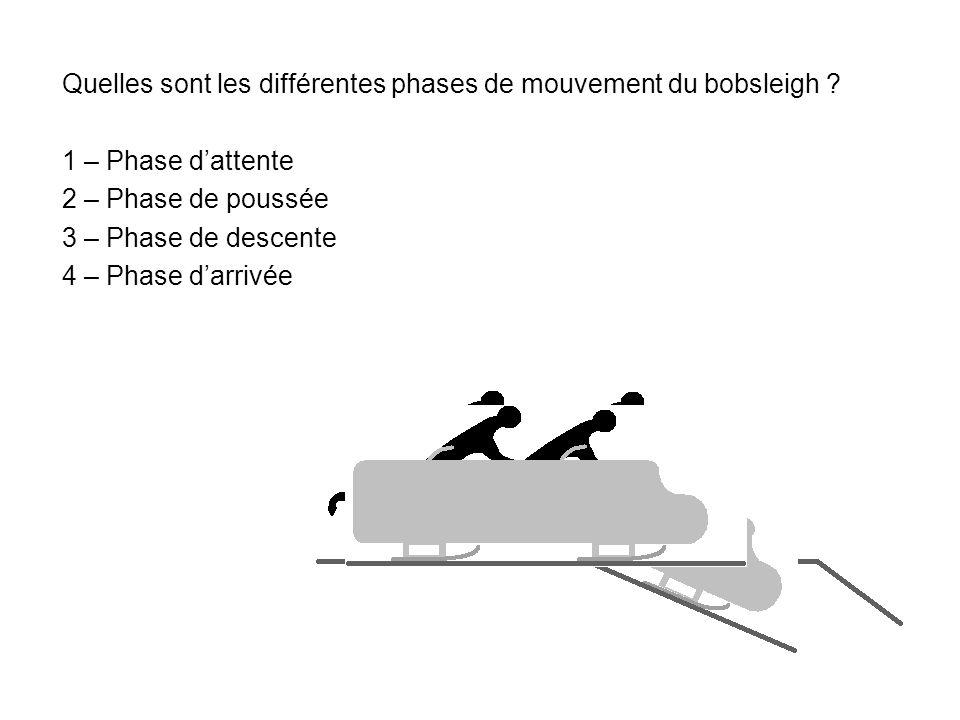 Quelles sont les différentes phases de mouvement du bobsleigh ? 1 – Phase dattente 2 – Phase de poussée 3 – Phase de descente 4 – Phase darrivée