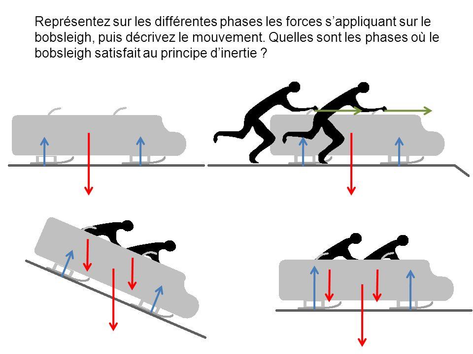 Représentez sur les différentes phases les forces sappliquant sur le bobsleigh, puis décrivez le mouvement. Quelles sont les phases où le bobsleigh sa