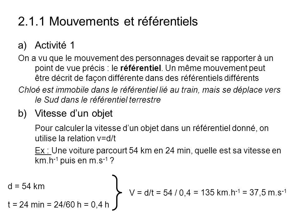 2.1.1 Mouvements et référentiels a)Activité 1 On a vu que le mouvement des personnages devait se rapporter à un point de vue précis : le référentiel.