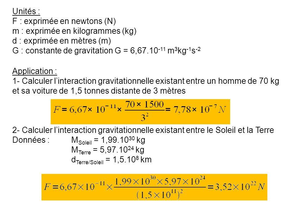 Unités : F : exprimée en newtons (N) m : exprimée en kilogrammes (kg) d : exprimée en mètres (m) G : constante de gravitation G = 6,67.10 -11 m 3 kg -