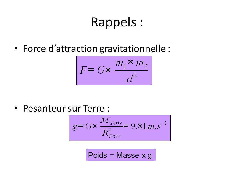 Rappels : Force dattraction gravitationnelle : Pesanteur sur Terre : Poids = Masse x g