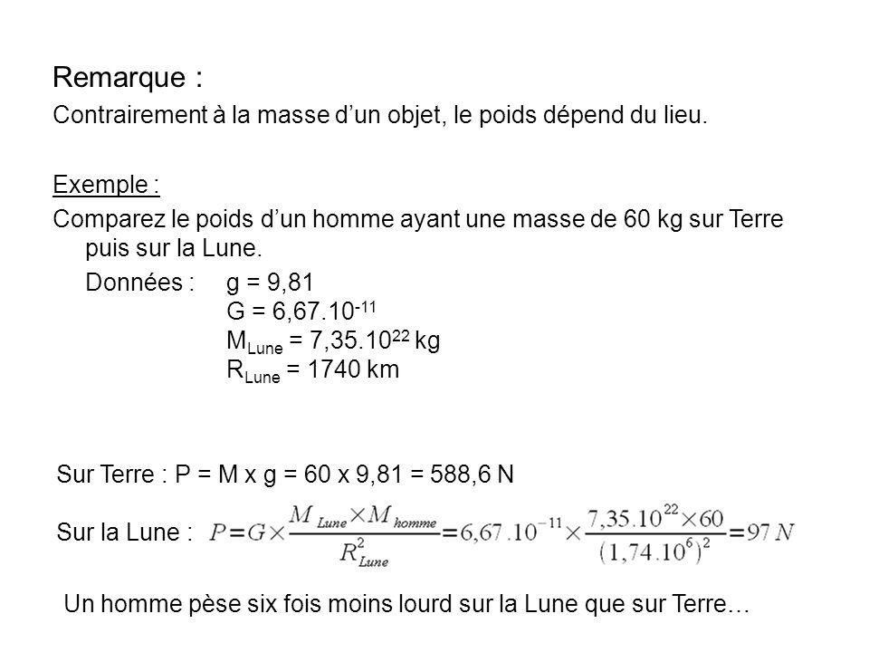 Remarque : Contrairement à la masse dun objet, le poids dépend du lieu. Exemple : Comparez le poids dun homme ayant une masse de 60 kg sur Terre puis