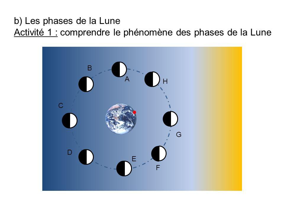 b) Les phases de la Lune Activité 1 : comprendre le phénomène des phases de la Lune H G F E A D C B A