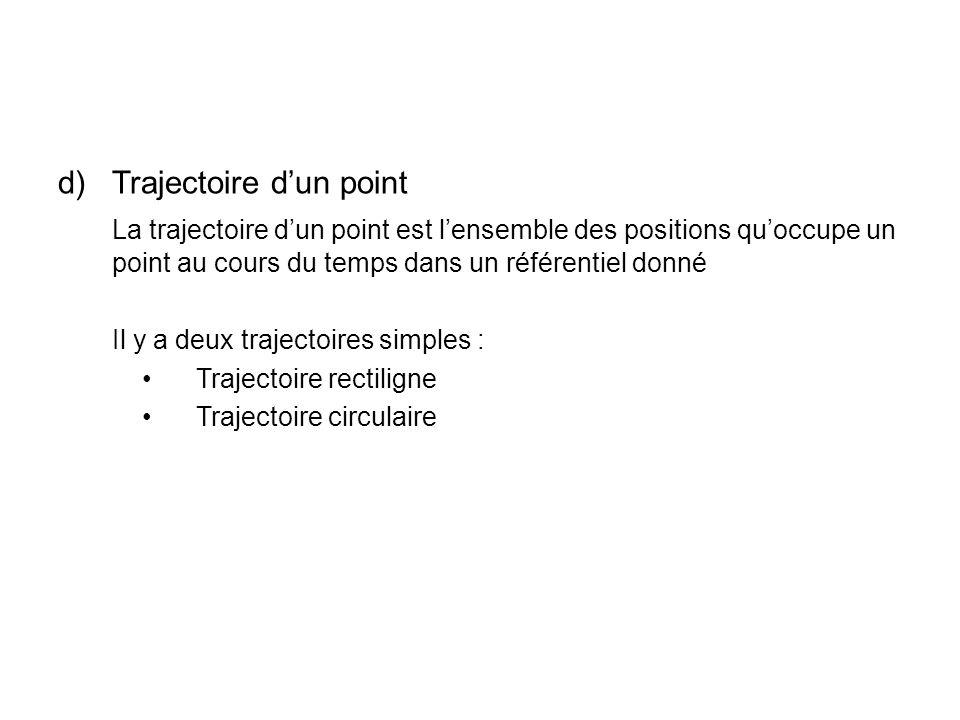 d)Trajectoire dun point La trajectoire dun point est lensemble des positions quoccupe un point au cours du temps dans un référentiel donné Il y a deux