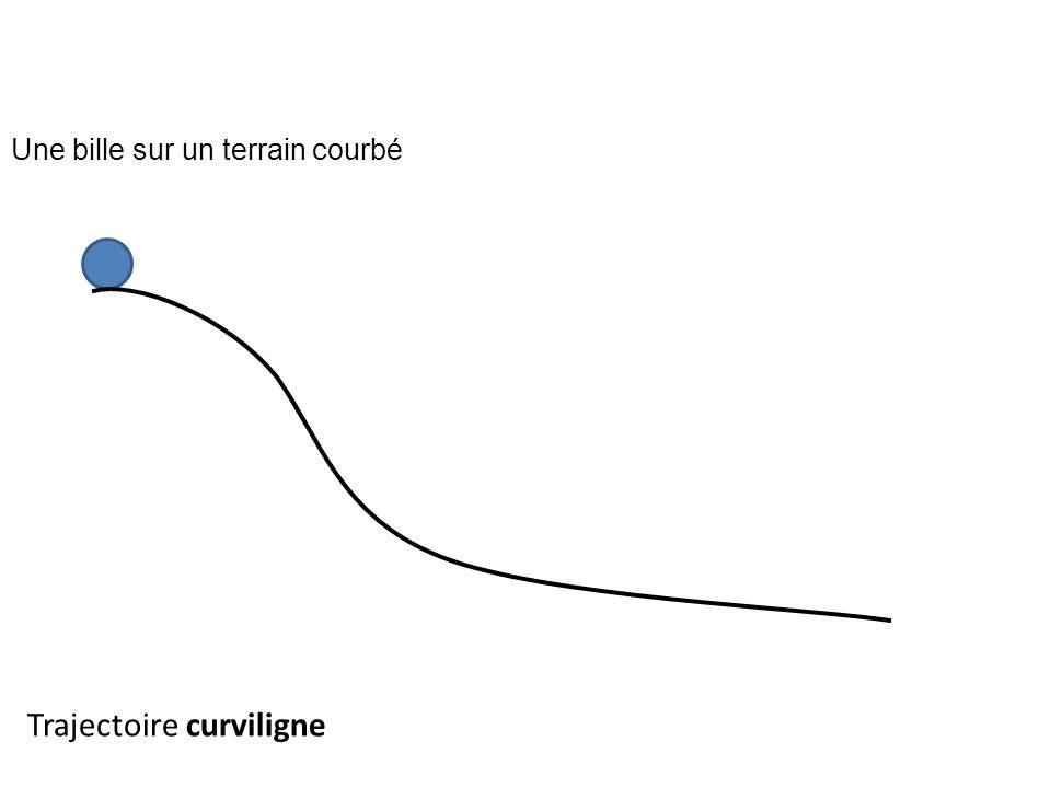 Une bille sur un terrain courbé Trajectoire curviligne