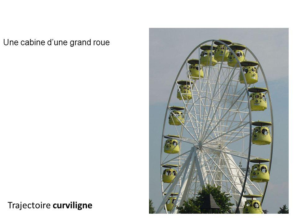 Une cabine dune grand roue Trajectoire curviligne