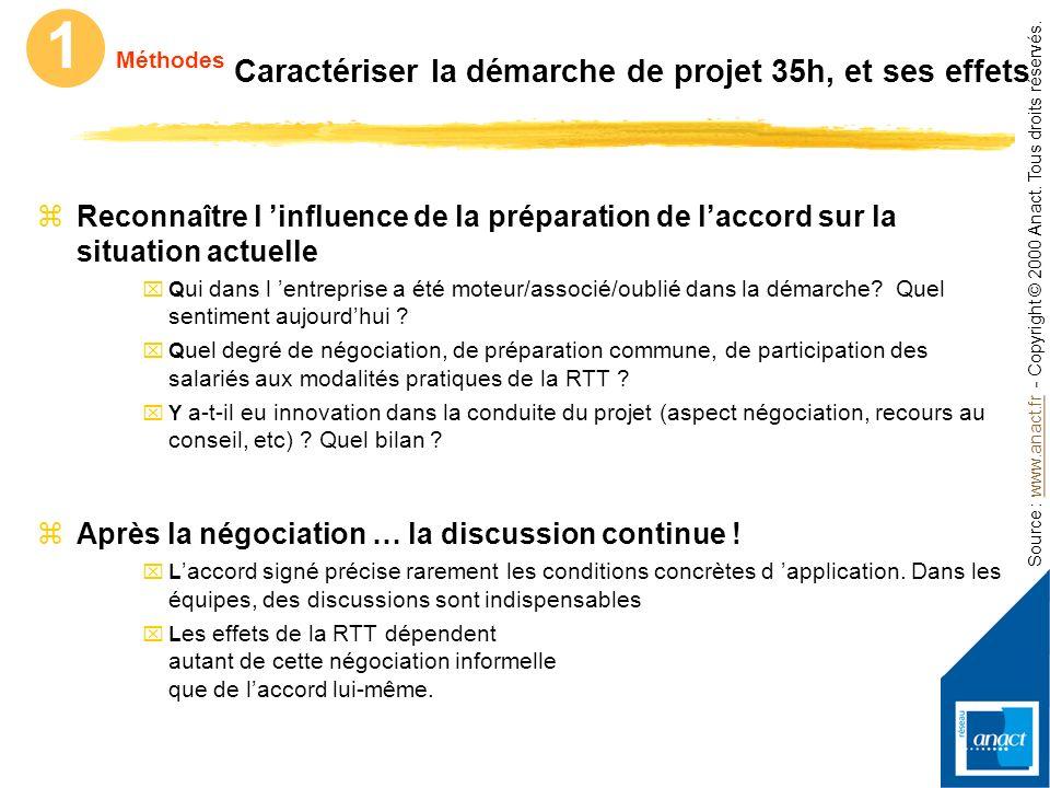 Source : www.anact.fr - Copyright © 2000 Anact. Tous droits réservés.www.anact.fr 1 Méthodes Resituer la RTT par rapport aux logiques qui soutiennent