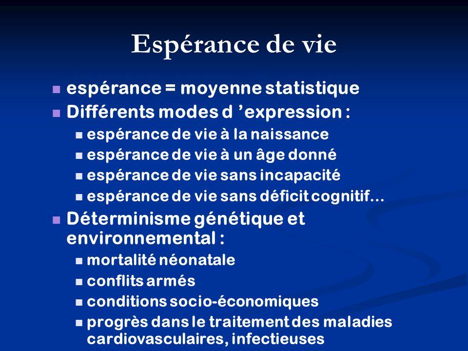 Espérance de vie espérance = moyenne statistique Différents modes d expression : espérance de vie à la naissance espérance de vie à un âge donné espér