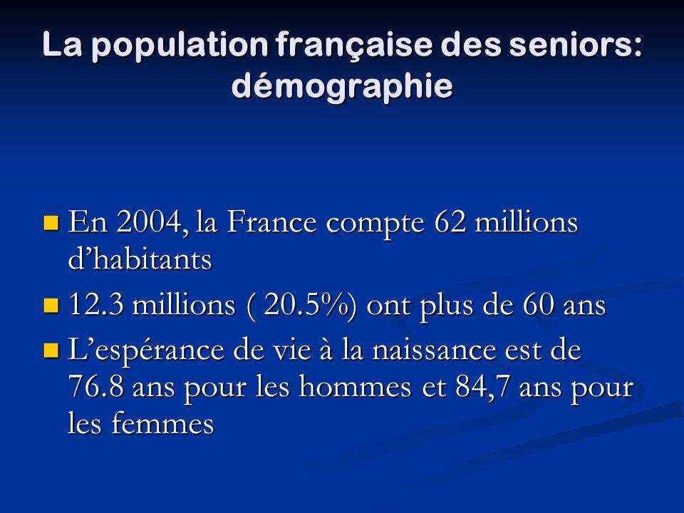 La population française des seniors: démographie En 2004, la France compte 62 millions dhabitants En 2004, la France compte 62 millions dhabitants 12.