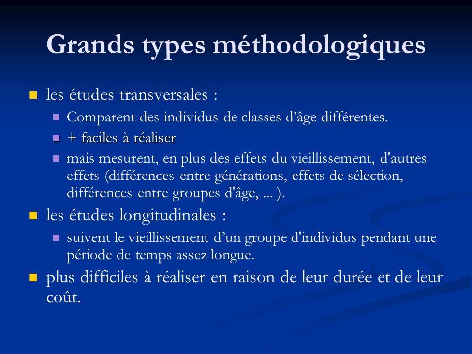 Grands types méthodologiques les études transversales : Comparent des individus de classes dâge différentes. + faciles à réaliser + faciles à réaliser