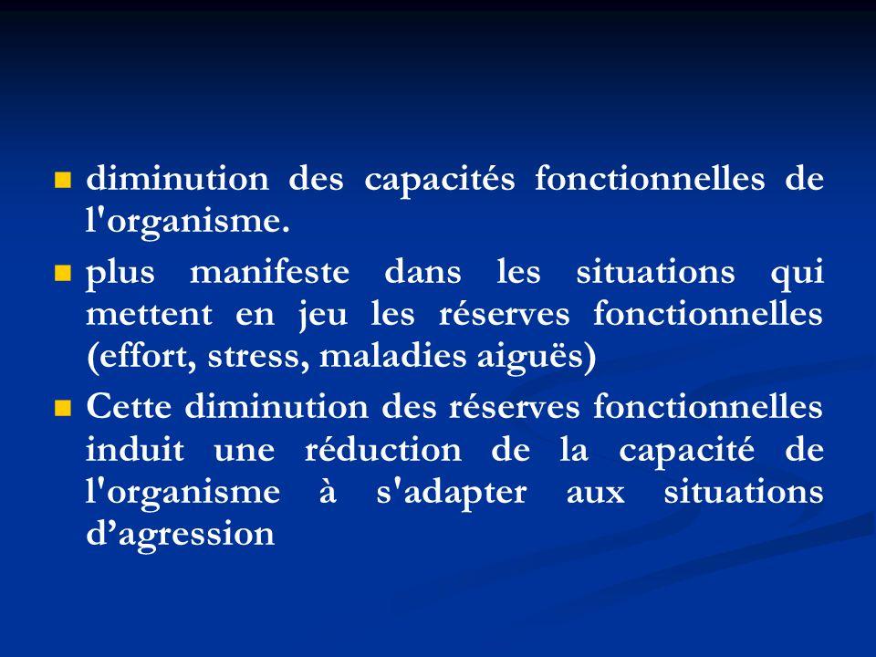 diminution des capacités fonctionnelles de l'organisme. plus manifeste dans les situations qui mettent en jeu les réserves fonctionnelles (effort, str