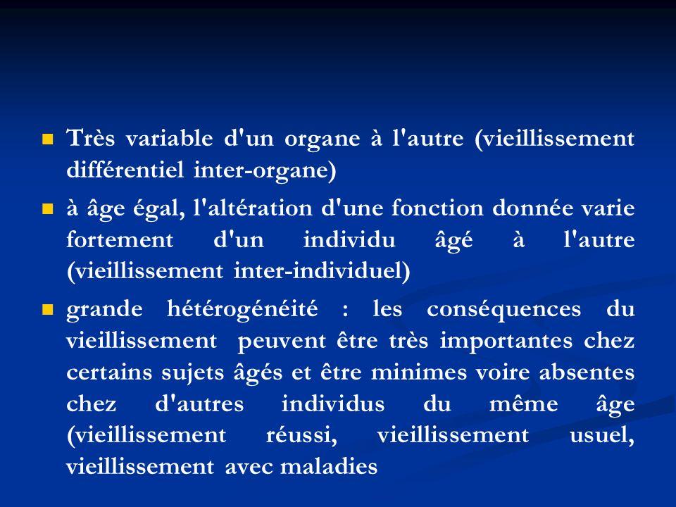 Très variable d'un organe à l'autre (vieillissement différentiel inter-organe) à âge égal, l'altération d'une fonction donnée varie fortement d'un ind