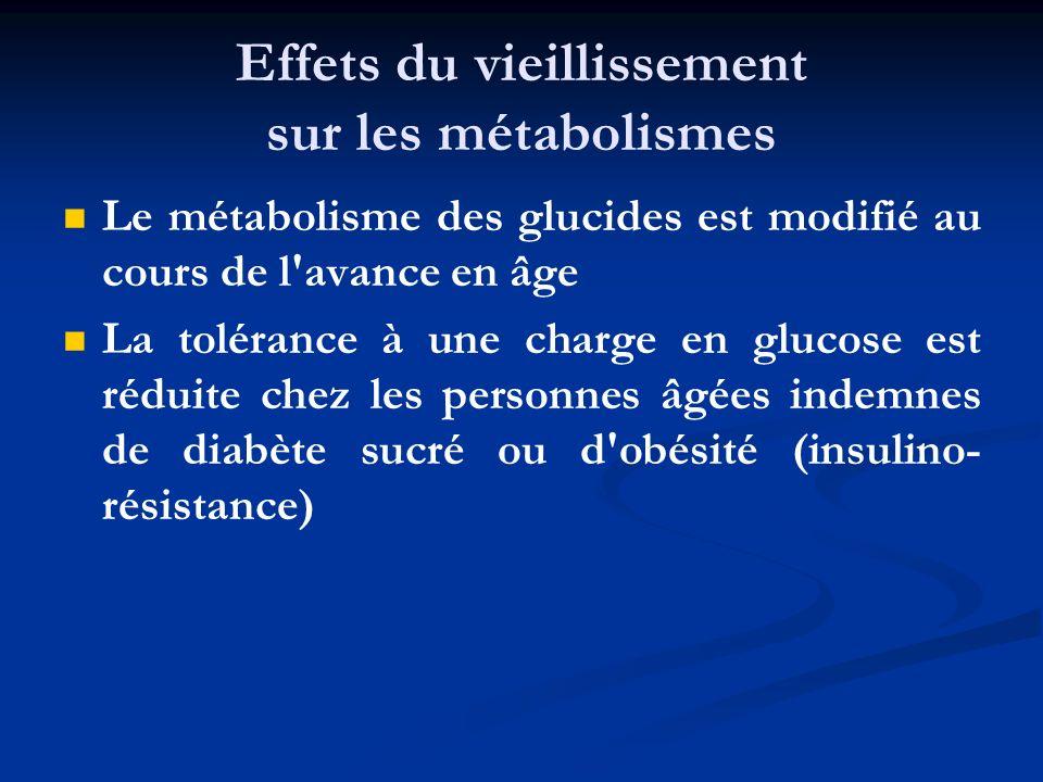 Effets du vieillissement sur les métabolismes Le métabolisme des glucides est modifié au cours de l'avance en âge La tolérance à une charge en glucose