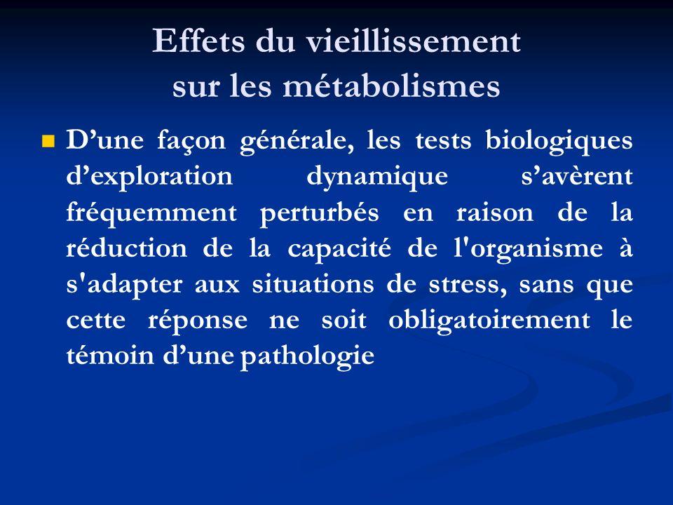 Effets du vieillissement sur les métabolismes Dune façon générale, les tests biologiques dexploration dynamique savèrent fréquemment perturbés en rais