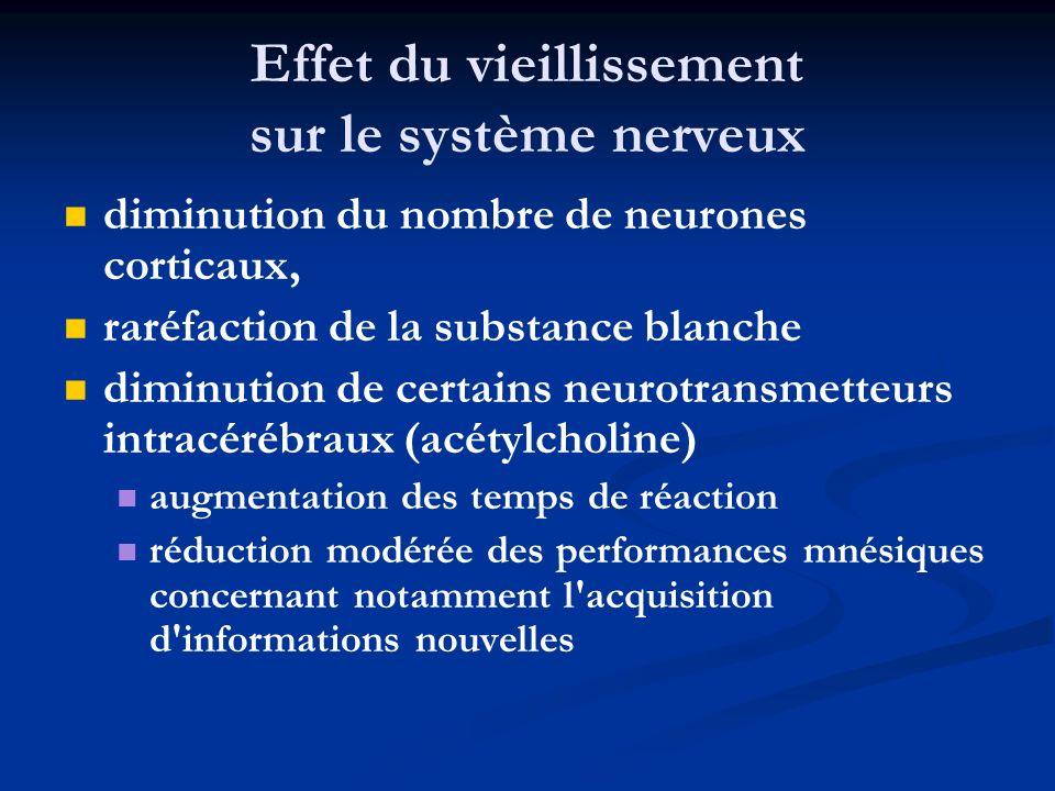 Effet du vieillissement sur le système nerveux diminution du nombre de neurones corticaux, raréfaction de la substance blanche diminution de certains