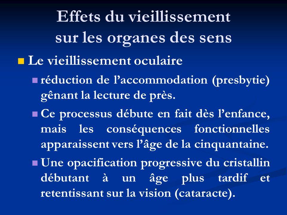 Effets du vieillissement sur les organes des sens Le vieillissement oculaire réduction de laccommodation (presbytie) gênant la lecture de près. Ce pro