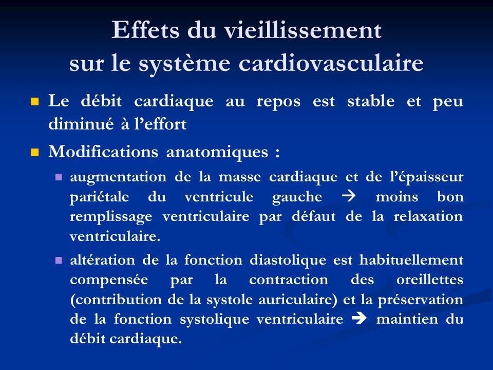 Effets du vieillissement sur le système cardiovasculaire Le débit cardiaque au repos est stable et peu diminué à leffort Modifications anatomiques : a