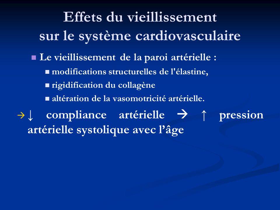 Effets du vieillissement sur le système cardiovasculaire Le vieillissement de la paroi artérielle : modifications structurelles de l'élastine, rigidif
