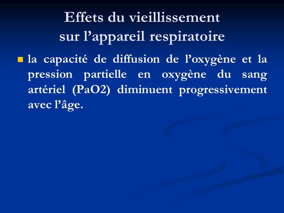 Effets du vieillissement sur lappareil respiratoire la capacité de diffusion de loxygène et la pression partielle en oxygène du sang artériel (PaO2) d