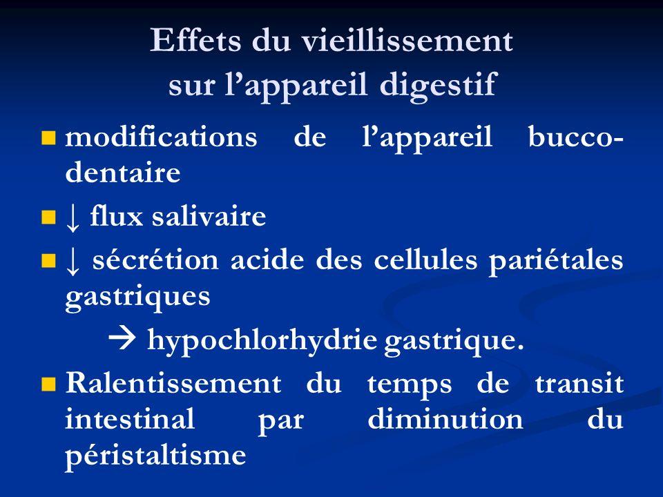 Effets du vieillissement sur lappareil digestif modifications de lappareil bucco- dentaire flux salivaire sécrétion acide des cellules pariétales gast