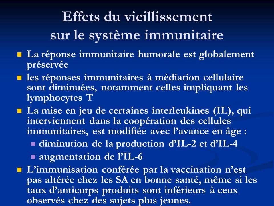 Effets du vieillissement sur le système immunitaire La réponse immunitaire humorale est globalement préservée les réponses immunitaires à médiation ce
