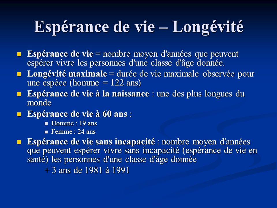 Espérance de vie – Longévité Espérance de vie = nombre moyen d'années que peuvent espérer vivre les personnes d'une classe d'âge donnée. Espérance de