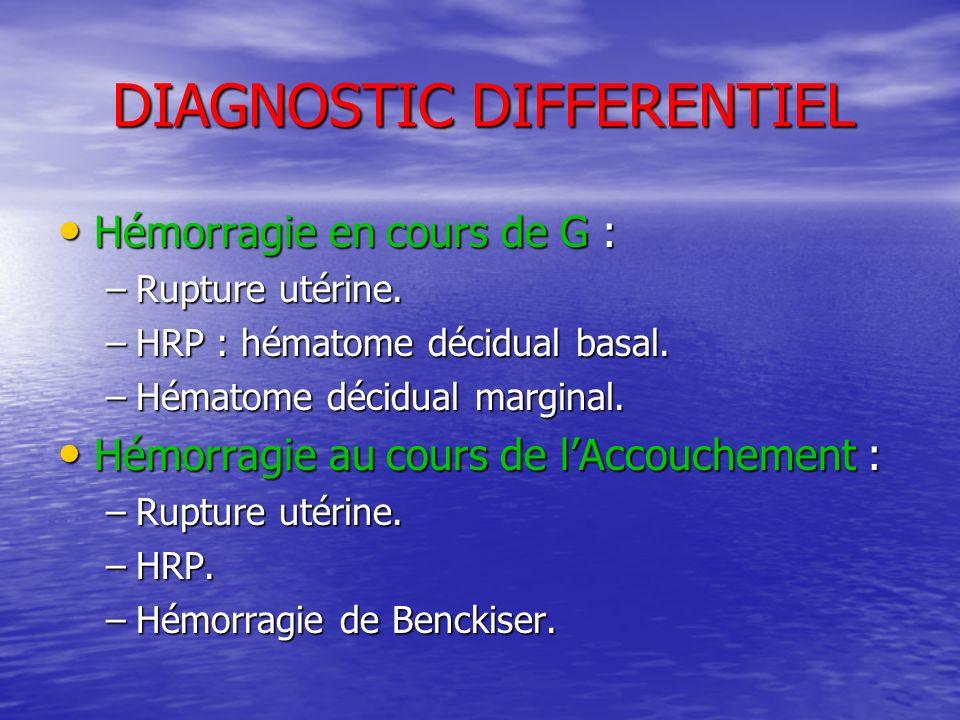 DIAGNOSTIC DIFFERENTIEL Hémorragie en cours de G : Hémorragie en cours de G : –Rupture utérine. –HRP : hématome décidual basal. –Hématome décidual mar