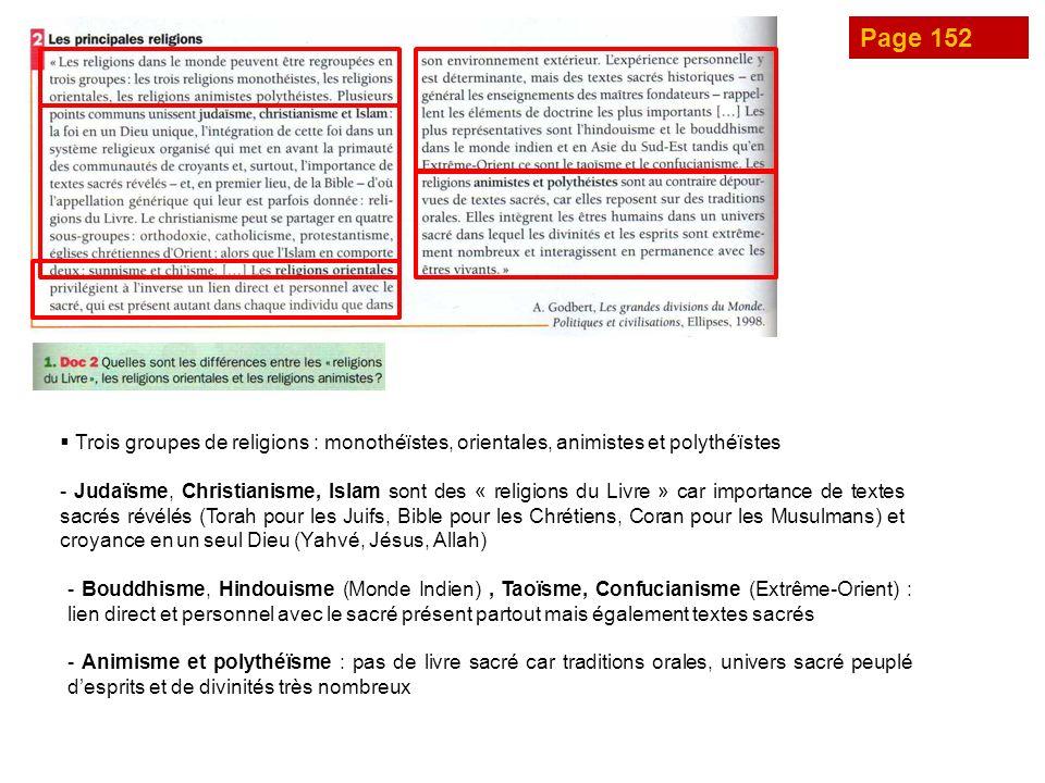 Page 152 Trois groupes de religions : monothéïstes, orientales, animistes et polythéïstes - Judaïsme, Christianisme, Islam sont des « religions du Livre » car importance de textes sacrés révélés (Torah pour les Juifs, Bible pour les Chrétiens, Coran pour les Musulmans) et croyance en un seul Dieu (Yahvé, Jésus, Allah) - Bouddhisme, Hindouisme (Monde Indien), Taoïsme, Confucianisme (Extrême-Orient) : lien direct et personnel avec le sacré présent partout mais également textes sacrés - Animisme et polythéïsme : pas de livre sacré car traditions orales, univers sacré peuplé desprits et de divinités très nombreux