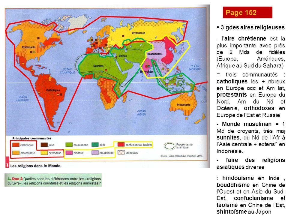 Page 164 Des « Sud » pauvres : - Une majorité de pays en développement sur trois continents (Am lat, Afrique Sud et Nord, Asie Centrale) - Des PMA, majoritairement dAfrique subsaharienne