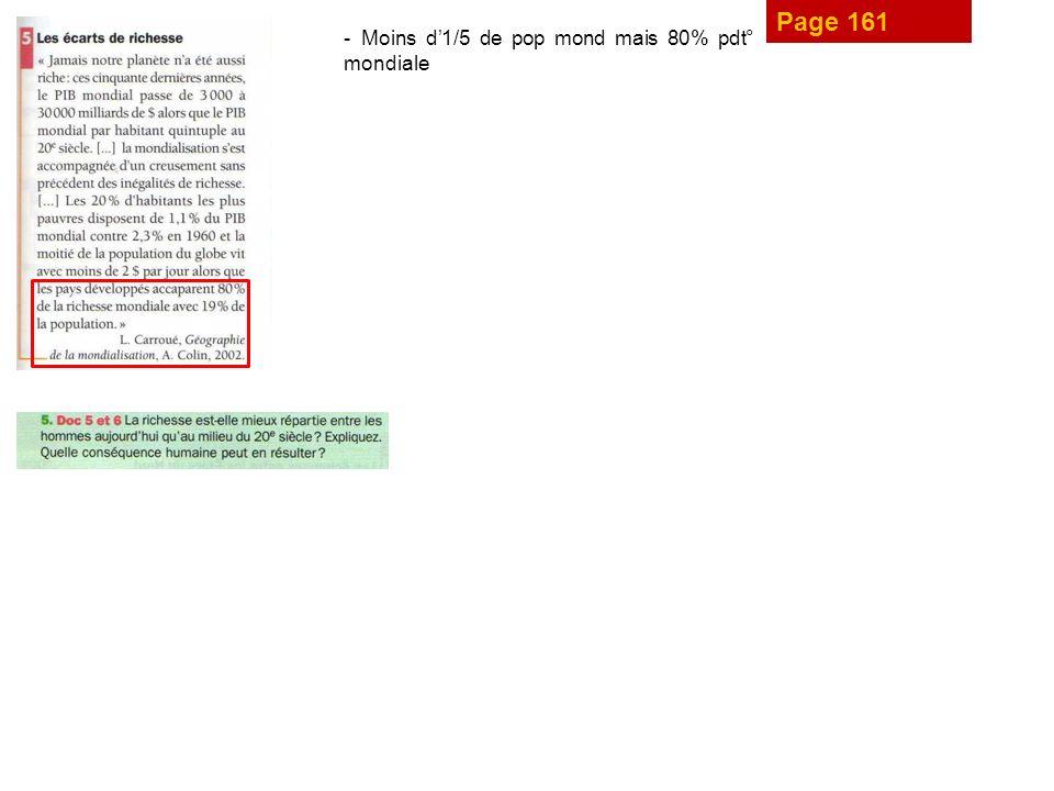 Page 161 - Moins d1/5 de pop mond mais 80% pdt° mondiale