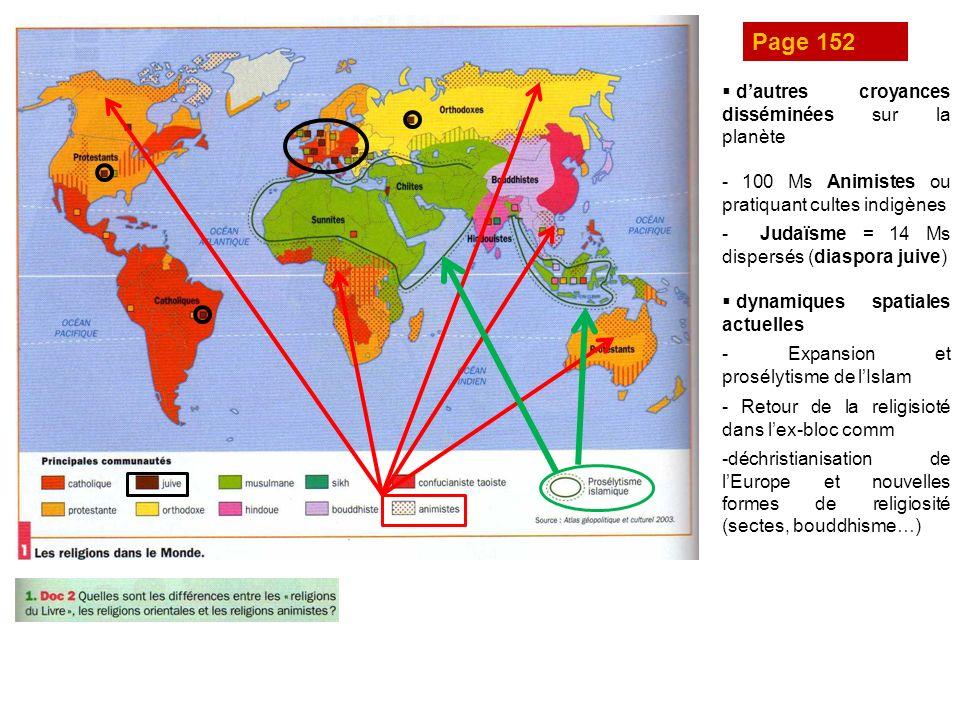 Page 152 dautres croyances disséminées sur la planète - 100 Ms Animistes ou pratiquant cultes indigènes - Judaïsme = 14 Ms dispersés (diaspora juive) dynamiques spatiales actuelles - Expansion et prosélytisme de lIslam - Retour de la religisioté dans lex-bloc comm -déchristianisation de lEurope et nouvelles formes de religiosité (sectes, bouddhisme…)
